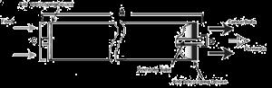 AK8040F 400